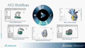 Abaqus Knee Simulator - Five Workflows