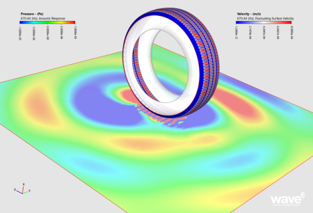 Tire Simulation